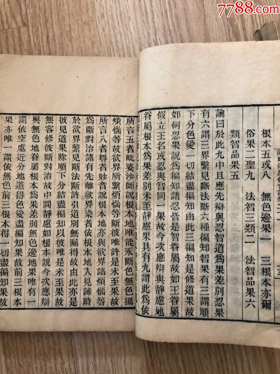 1911年宣统三年六月佛学佛经《阿毗达磨俱舍论》六册三十卷全_价格3183元_第11张_